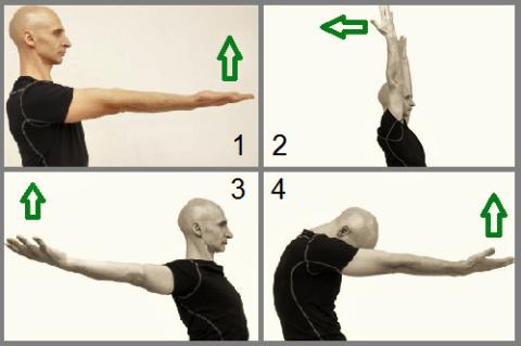 № 3 – Связка движений для укрепления мышц, супинирующих плечевой сустав