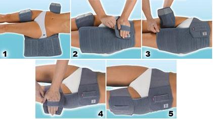 К ортопедическому лечению туберкулеза суставов и костей относят и ношения специальных корригирующих конструкций – ортезов.