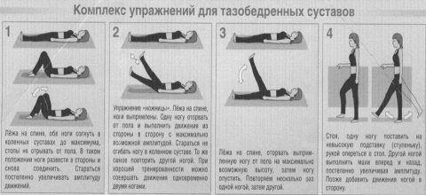 Комплекс упражнений для тазобедренного сустава.