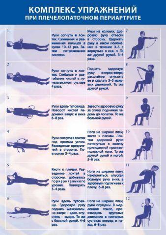 Комплекс упражнений ЛФК, направленные на плечевой и локтевой сочленения
