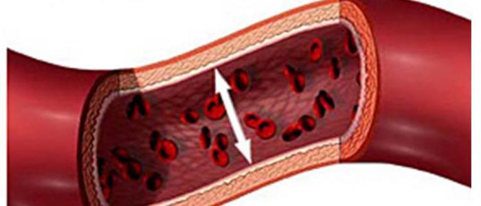 Причины и лечение проблем с кровяным давлением