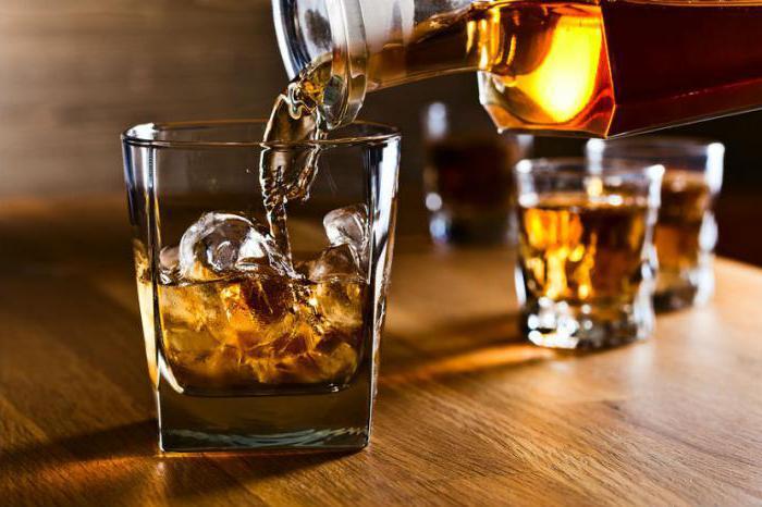 Культура потребления спиртного
