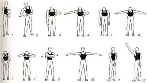 ЛФК помогает разработать конечность после перенесенного заболевания.