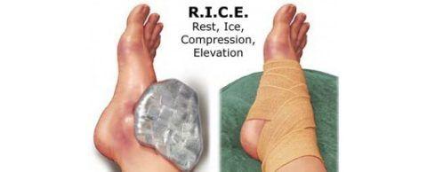 Метод, придуманный для спортсменов, успешен и в обычной травматологии