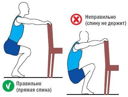 Неполные приседания помогут улучшить состояние сочленений нижних конечностей.