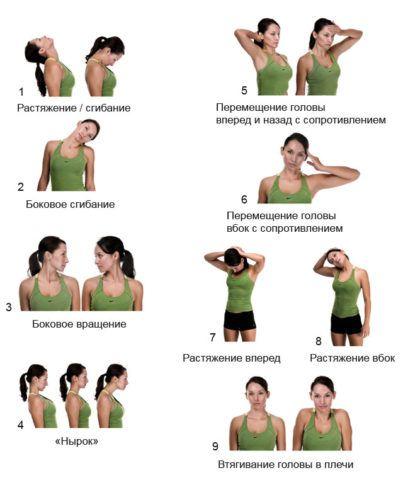 Основные элементы гимнастики