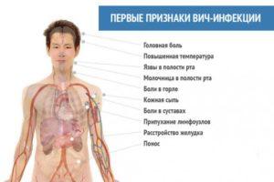 симптомы вич у беременных