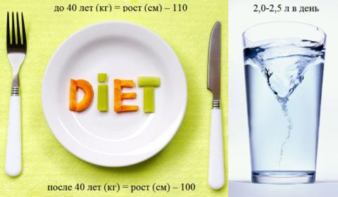 При радикулопатии необходимо нормализовать вес и суточный питьевой режим