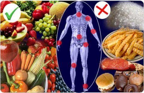 При заболеваниях суставов запрещены продукты из фаст-фуда.