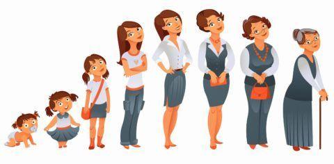 С возрастом, к сожалению, во всем организме, в том числе и суставных тканях, происходят необратимые изменения.