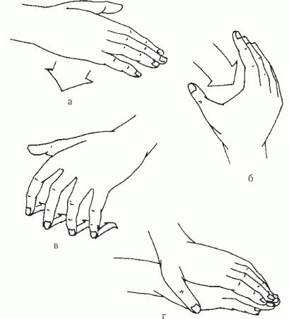 Схема движений кистей