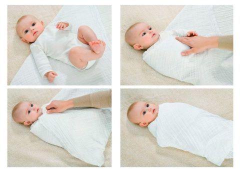 Тугое пеленание тормозит физическое развитие малышей и их двигательную активность.