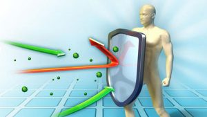 Витамины и ВСД