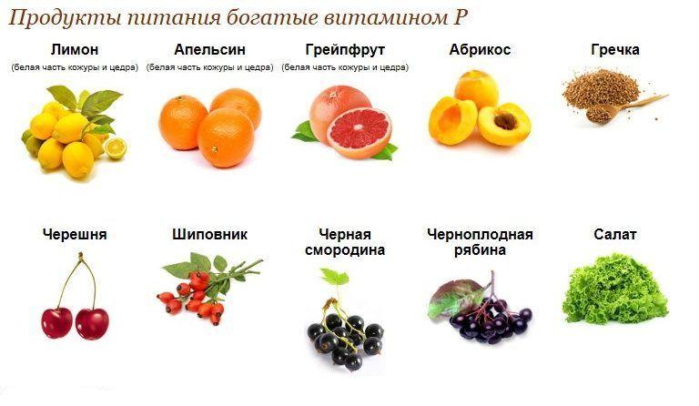Витамин Р