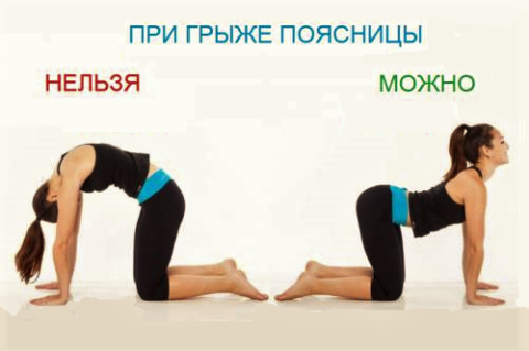 «Вредные» и «полезные» движения для зарядки обусловлены самим недугом
